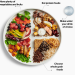 3 SMALL WAYS TO ACHIEVE THE NEW FOOD GUIDE'S BIG CHANGES